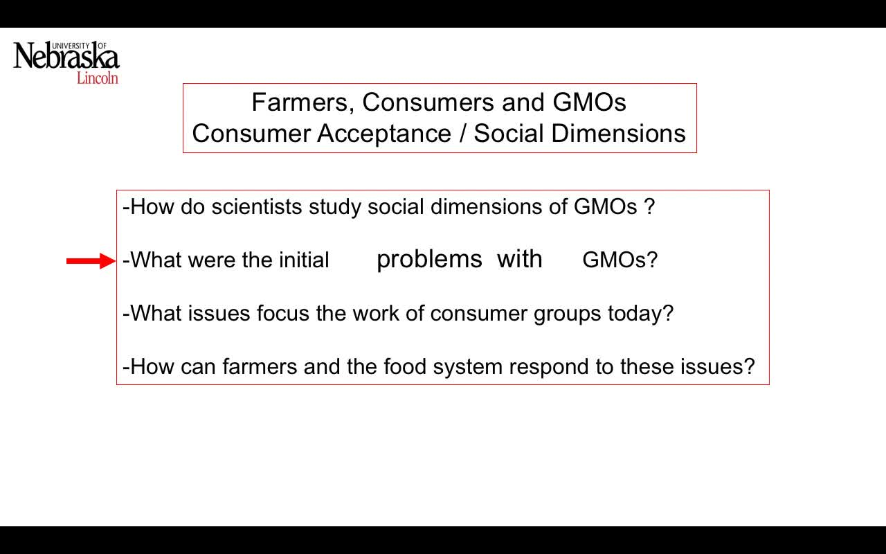 Butterflies, GMOs and the Environment