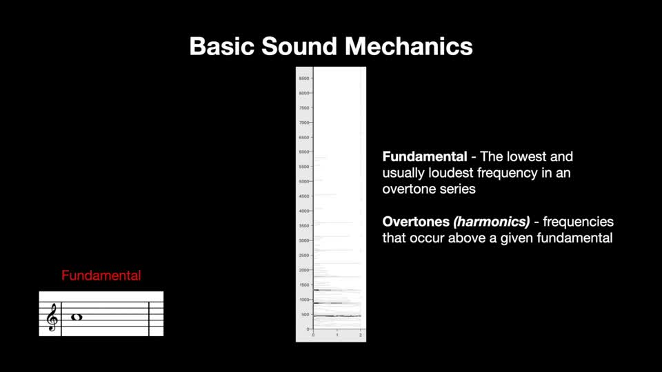 Spectral Music