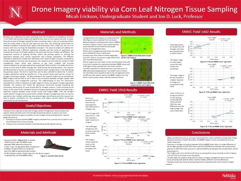 Drone Imagery viability via Corn Leaf Nitrogen Tissue Sampling