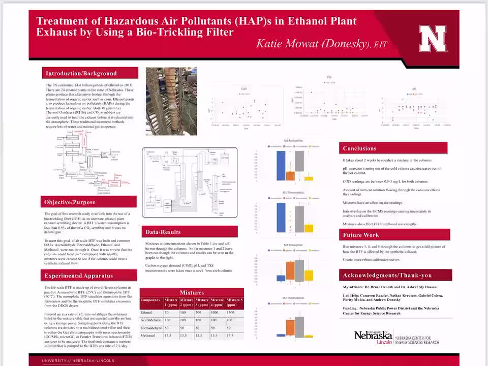 Treatment of Hazardous Air Pollutants (HAP)s in Ethanol Plant Exhaust by Using a Bio-Trickling Filter