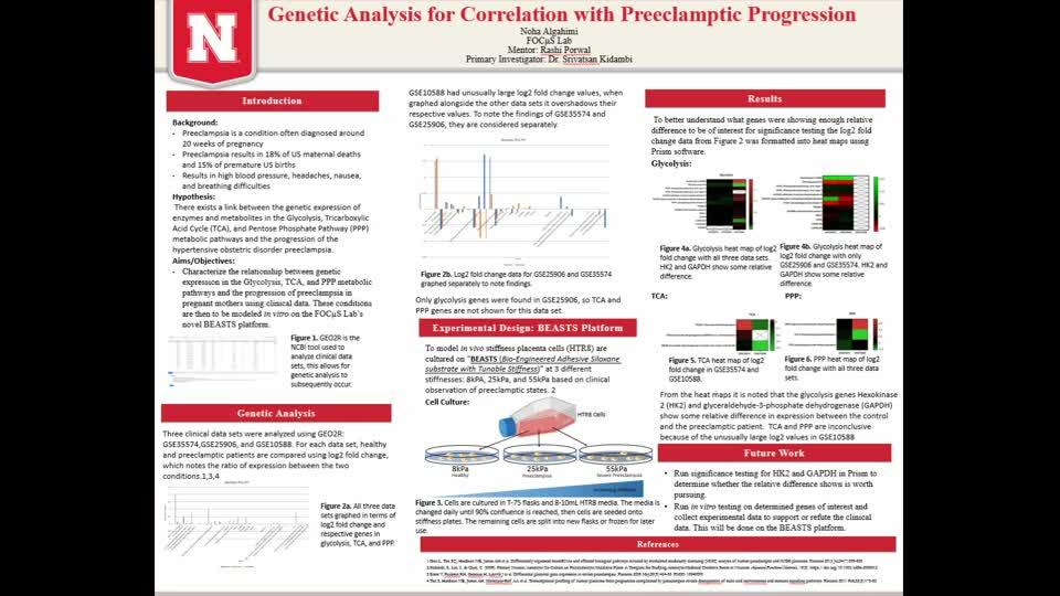 Genetic Analysis for Correlation with Preeclamptic Progression