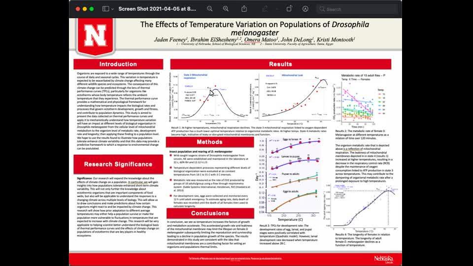 The Effects of Temperature Variation on Populations of Drosophila melanogaster