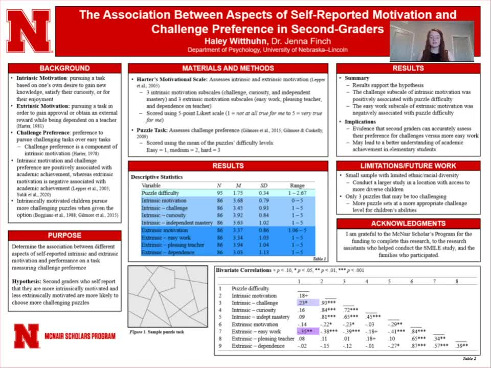 The Association Between Aspects of Self-Reported Intrinsic Motivation and Challenge Preference in Second-Graders