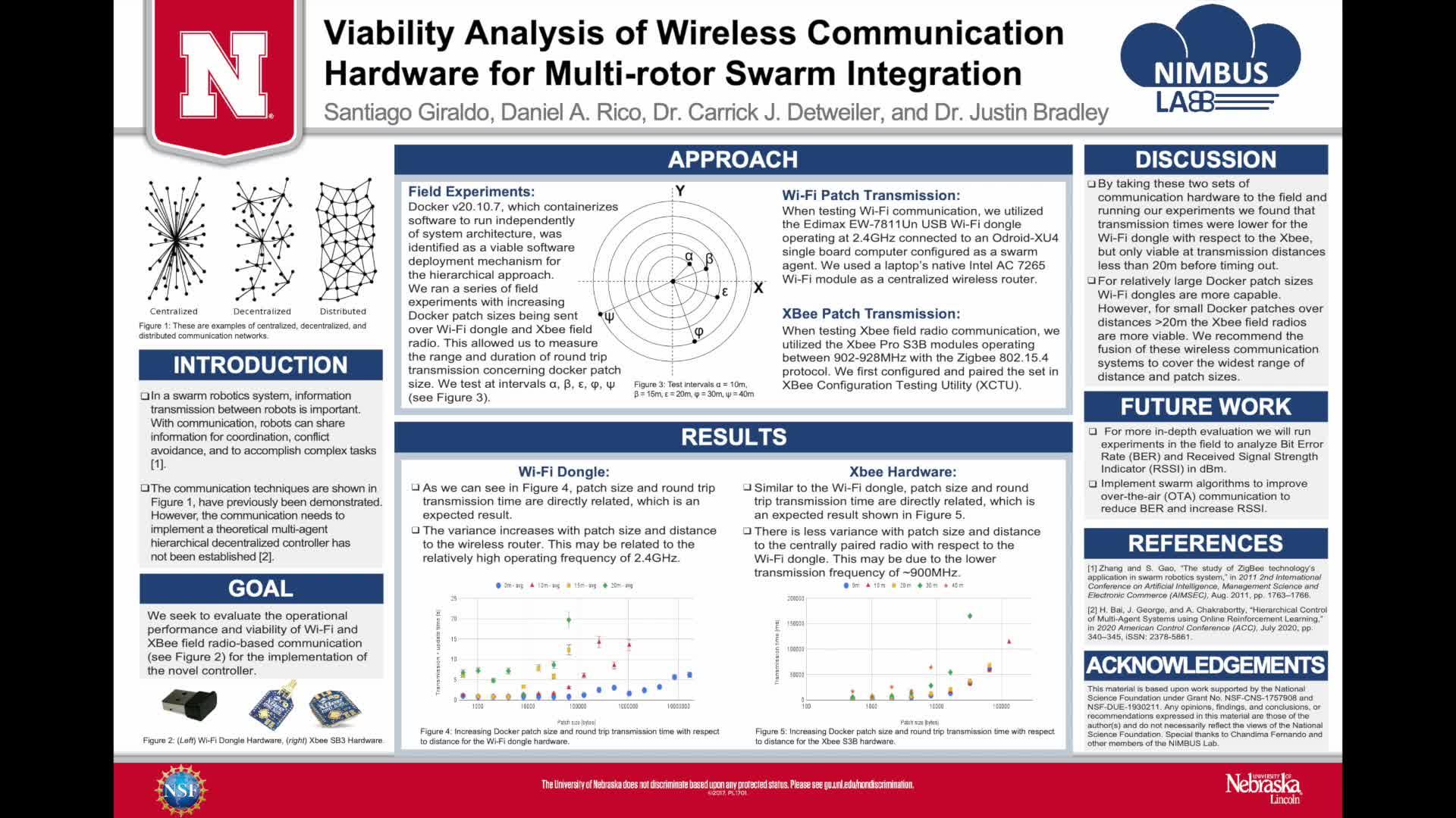 Viability Analysis of Wireless Communication Hardware for Multi-rotor Swarm Integration