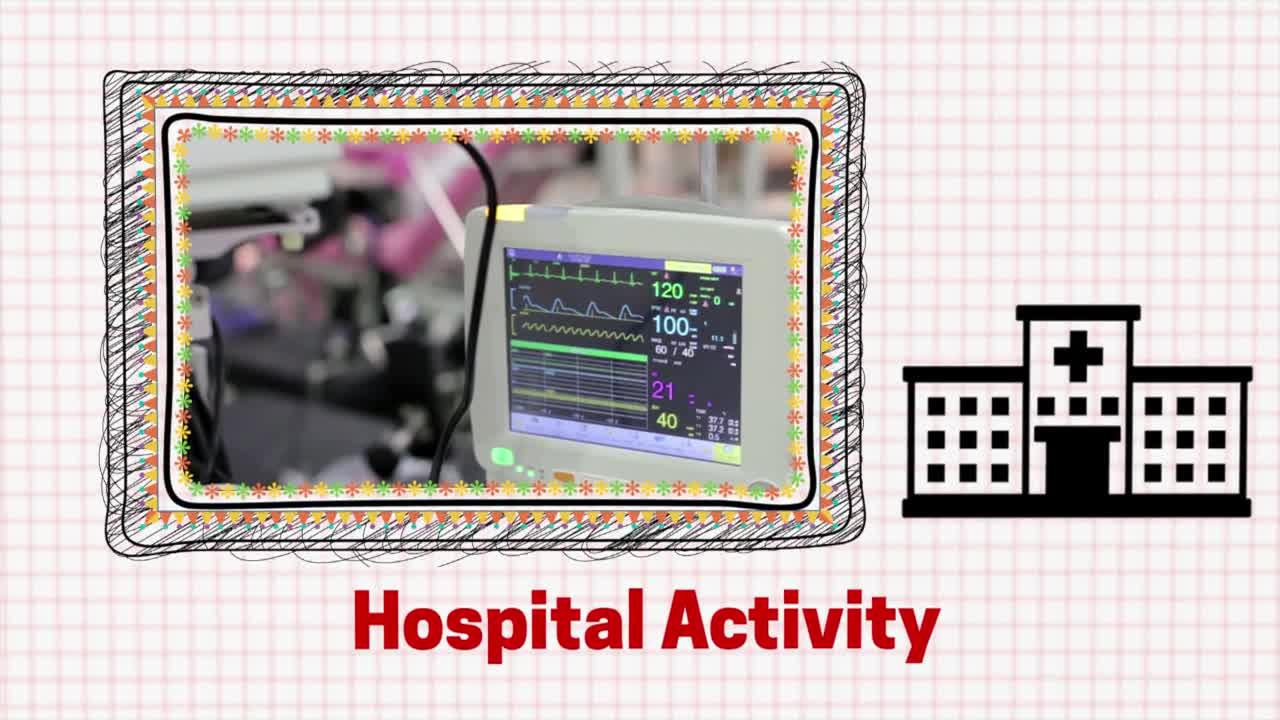 Hospital Hands-on Activity
