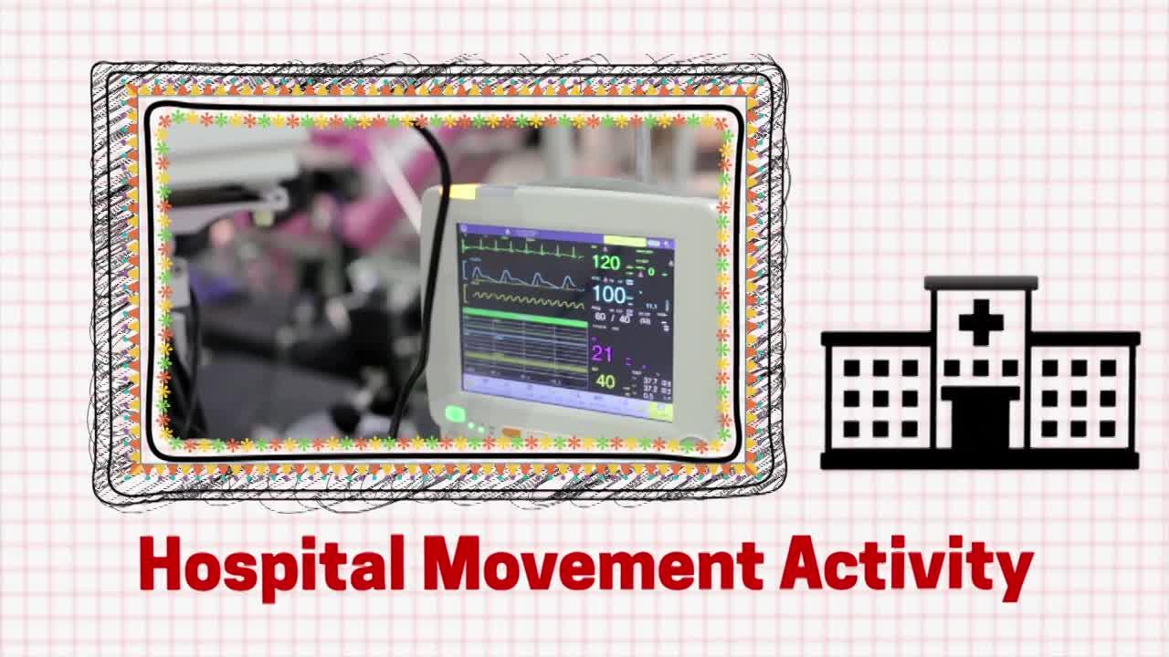 Hospital Movement Activity