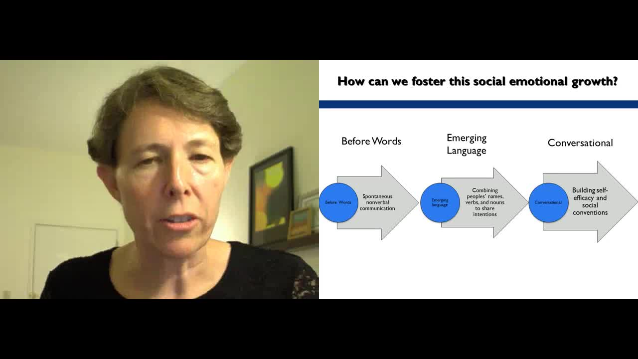 A Developmental Framework for EBP  for ASD Part 2