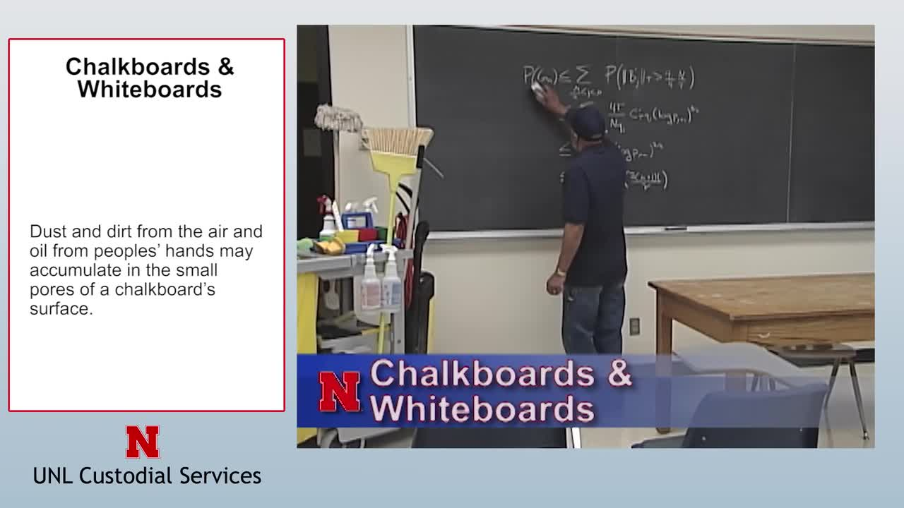 Chalkboards & Whiteboards