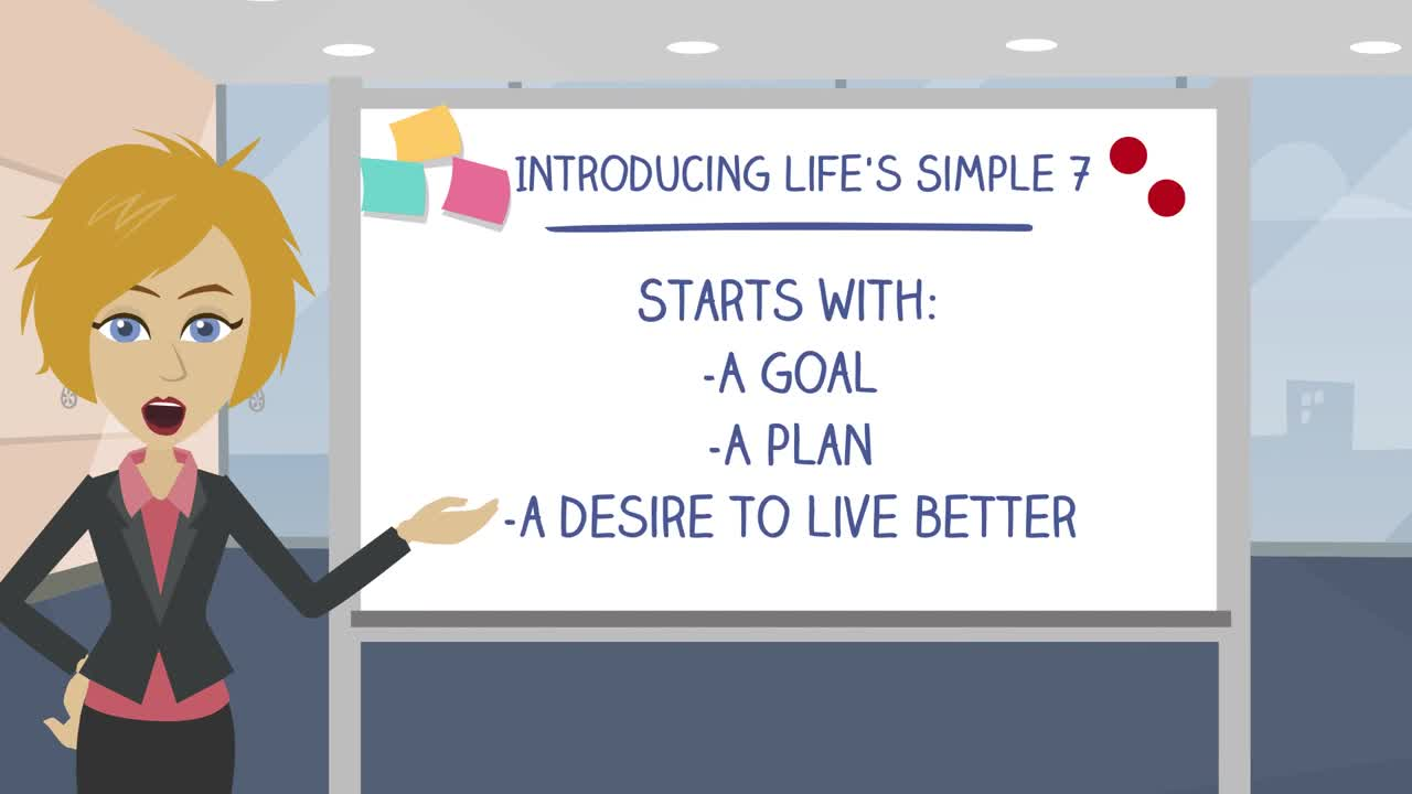 Wellness Initiative - Life's Simple 7