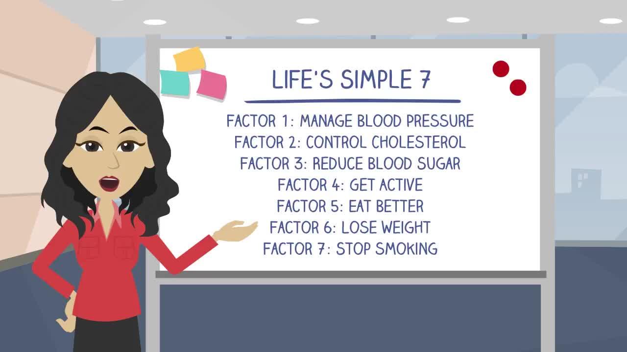 Life's Simple 7 - Stop Smoking