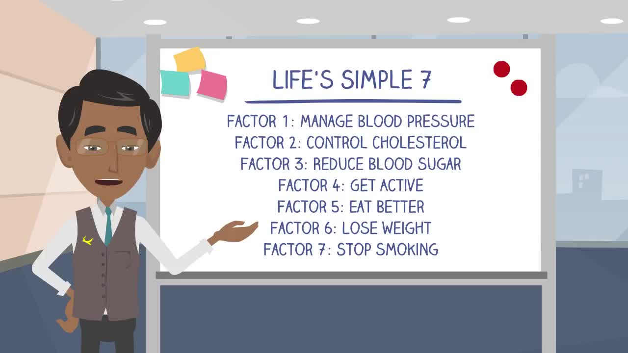 Life's Simple 7 - Lose Weight