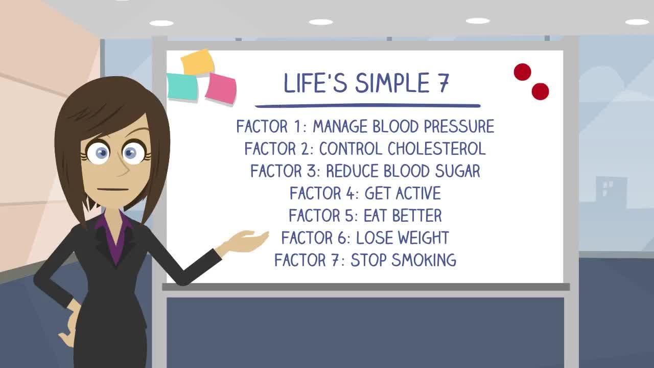 Life's Simple 7 - Blood Pressure