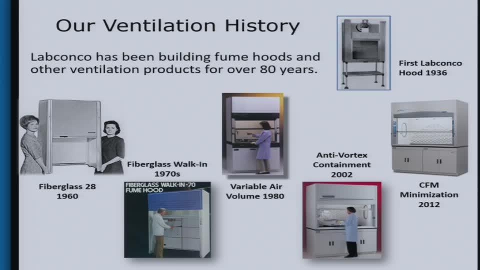 Laboratory Ventilation