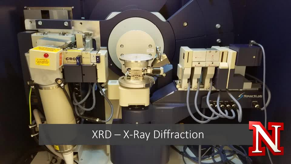 X-Ray Diffraction Basics